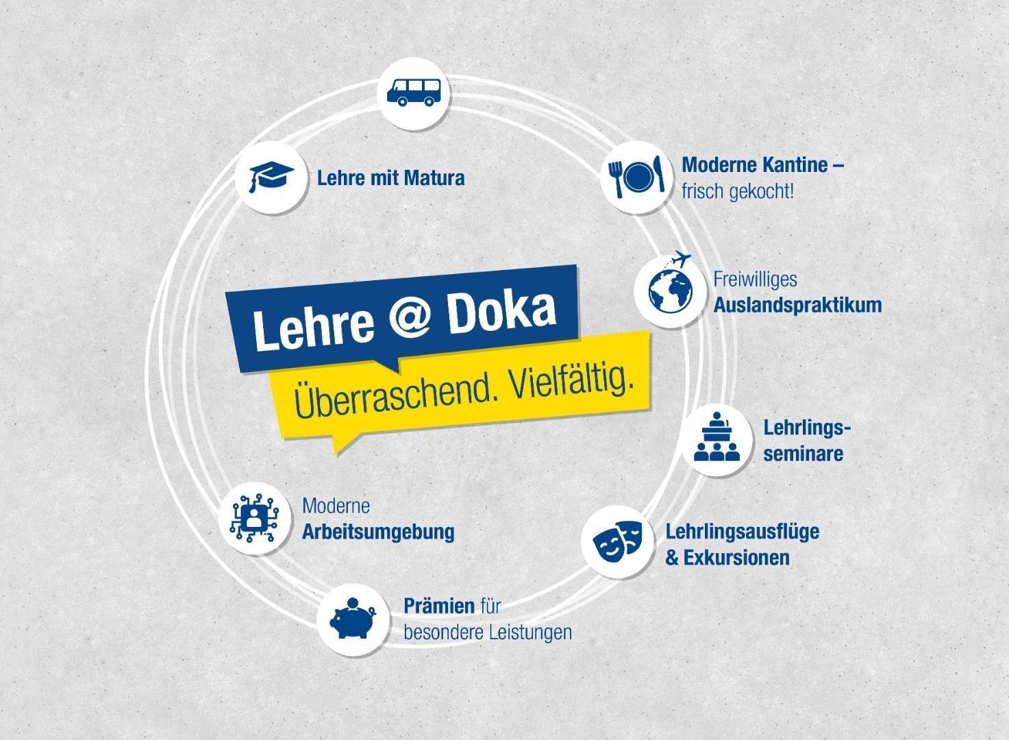 Lehre_at_Doka_Kreis-fina.jpg