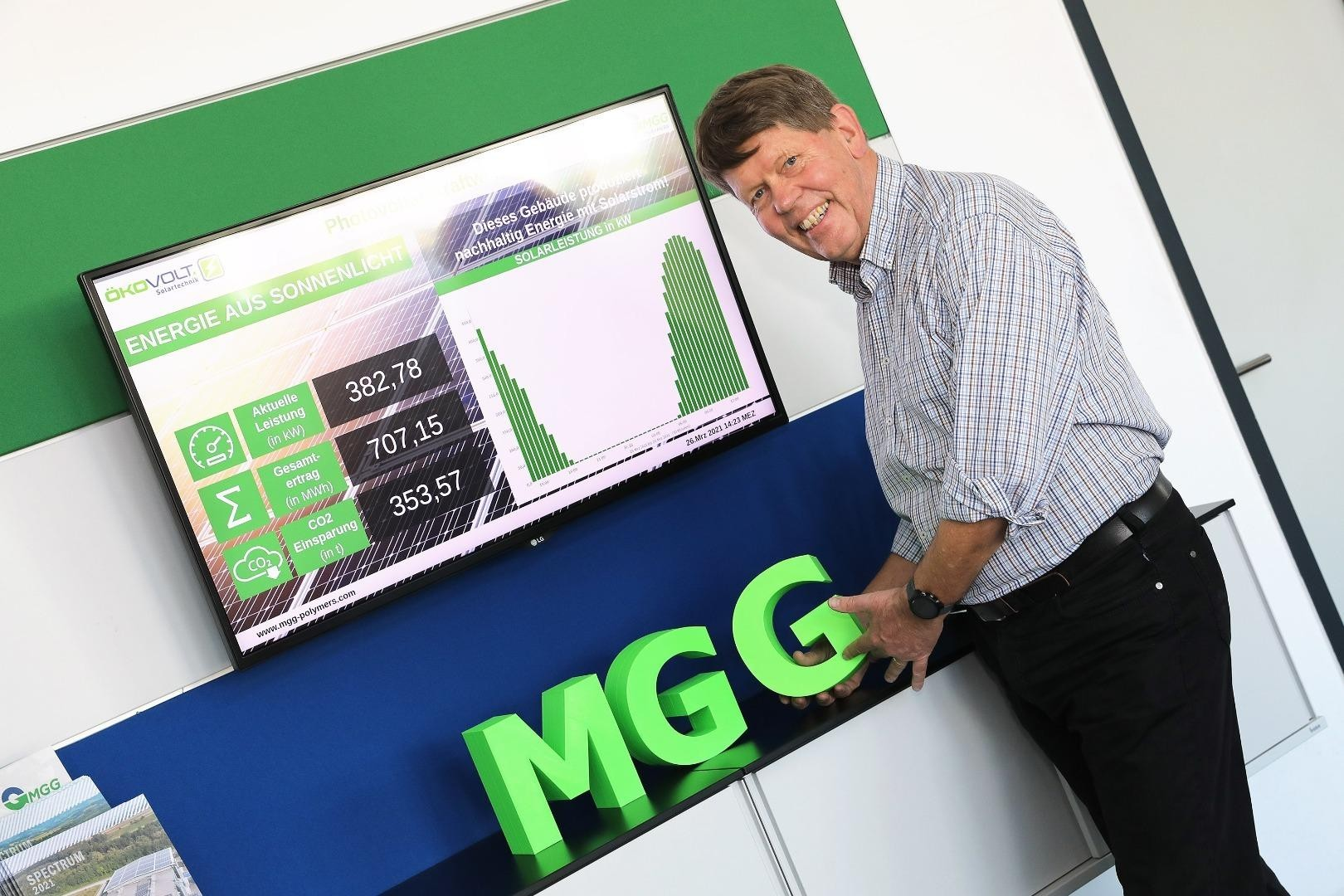 MGG-Polymers_Chris-Slijkhuis_(c)kommunikationsagentur-sengstschmid_0340.jpg
